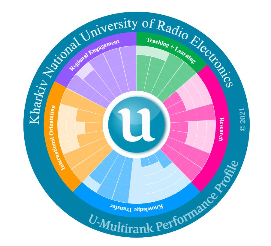 ХНУРЕ покращив позиції у рейтингу U-Multirank